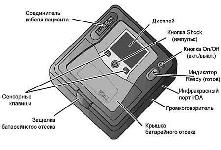 Схема дефибриллятора AED Pro